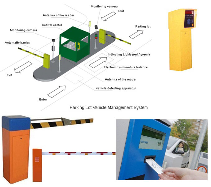 Parking Barriers and Management System